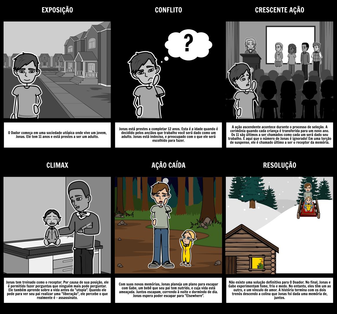 O Diagrama do Diagrama do Dirigente Giver Storyboard
