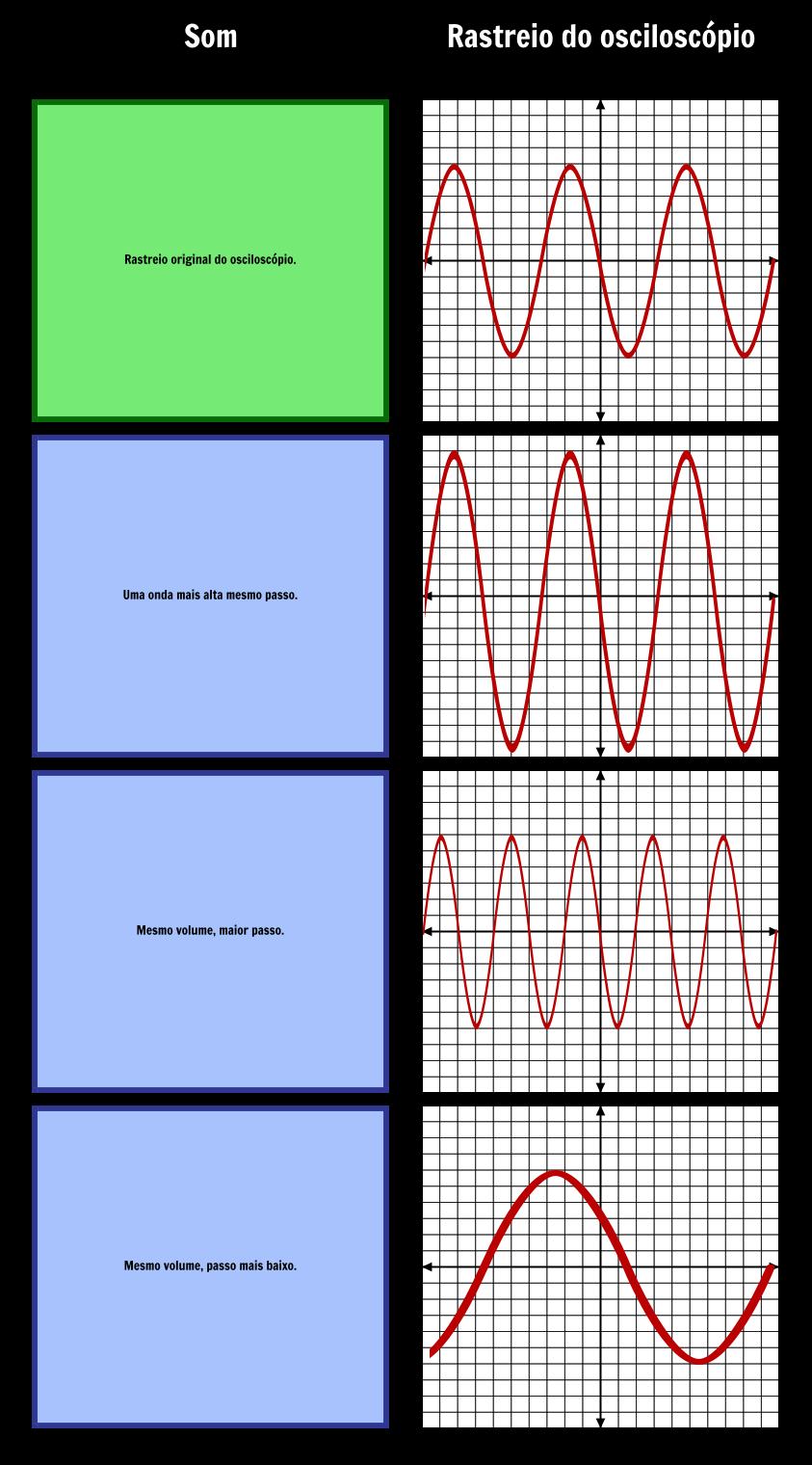 Como o som interage com a matéria Ondas-sonoras