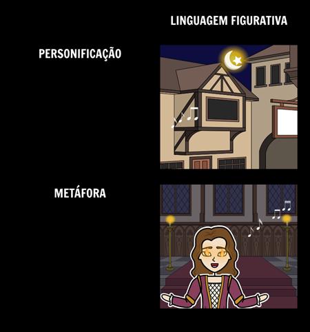 Os 13 Relógios Linguagem Figurativa
