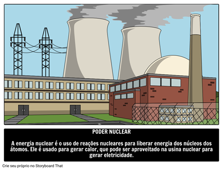 Poder Nuclear