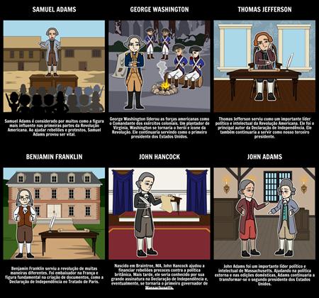 Principais Figuras da Revolução Americana