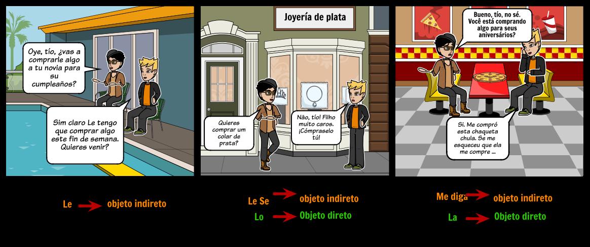 Pronomes de Objetos Diretos e Indiretos - em Contexto