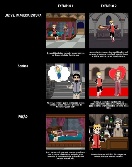 Romeu e Julieta Símbolos, Imagens e Motivos