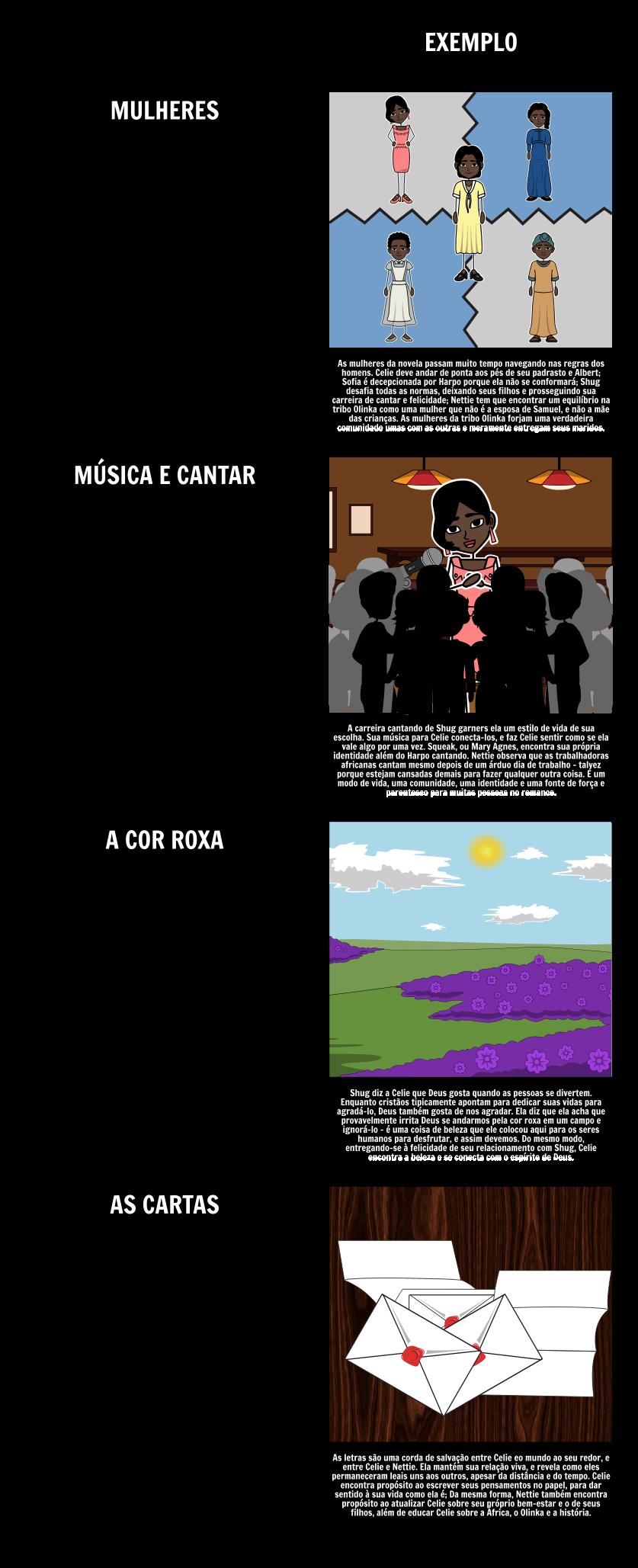 Temas, Símbolos e Motivos na cor Roxa