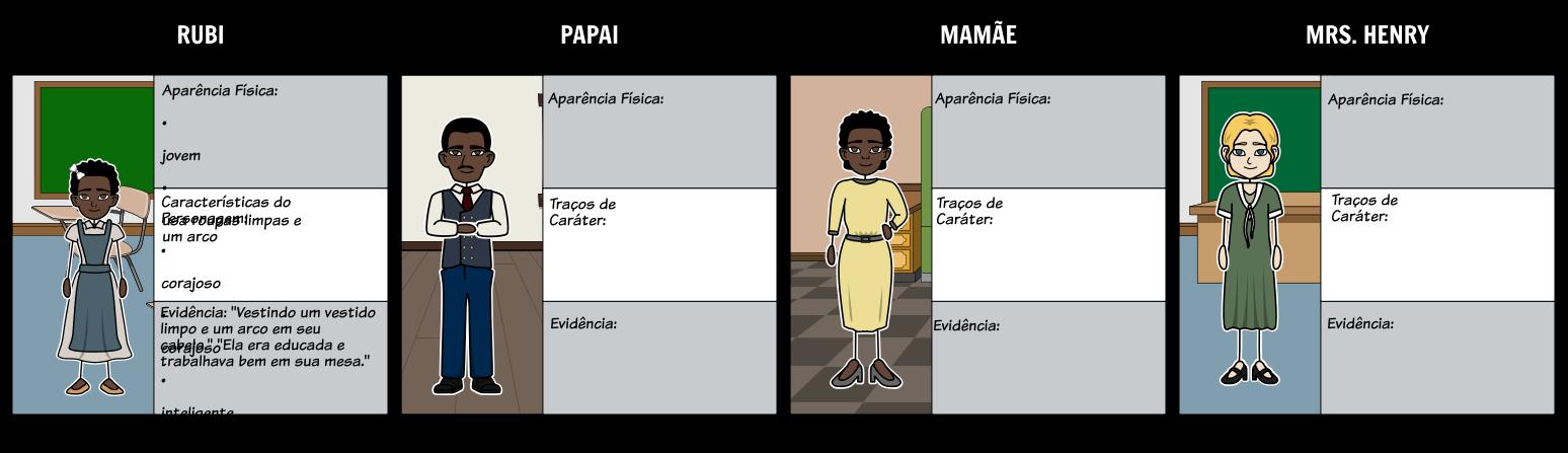 The Story of Ruby Bridges - Mapa de Caracteres