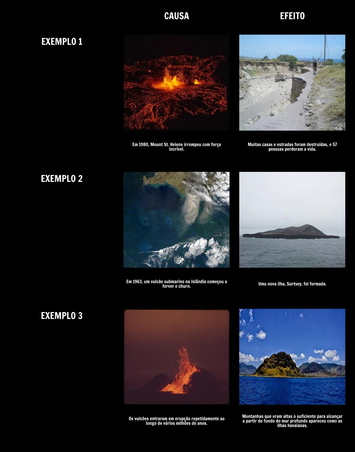 Vulcões Causa & Efeito