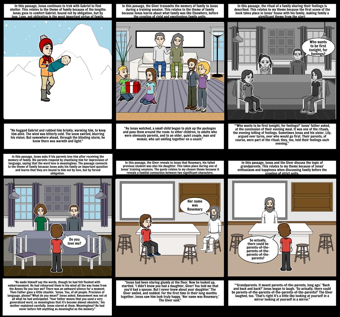 Weinstein- Giver Storyboard