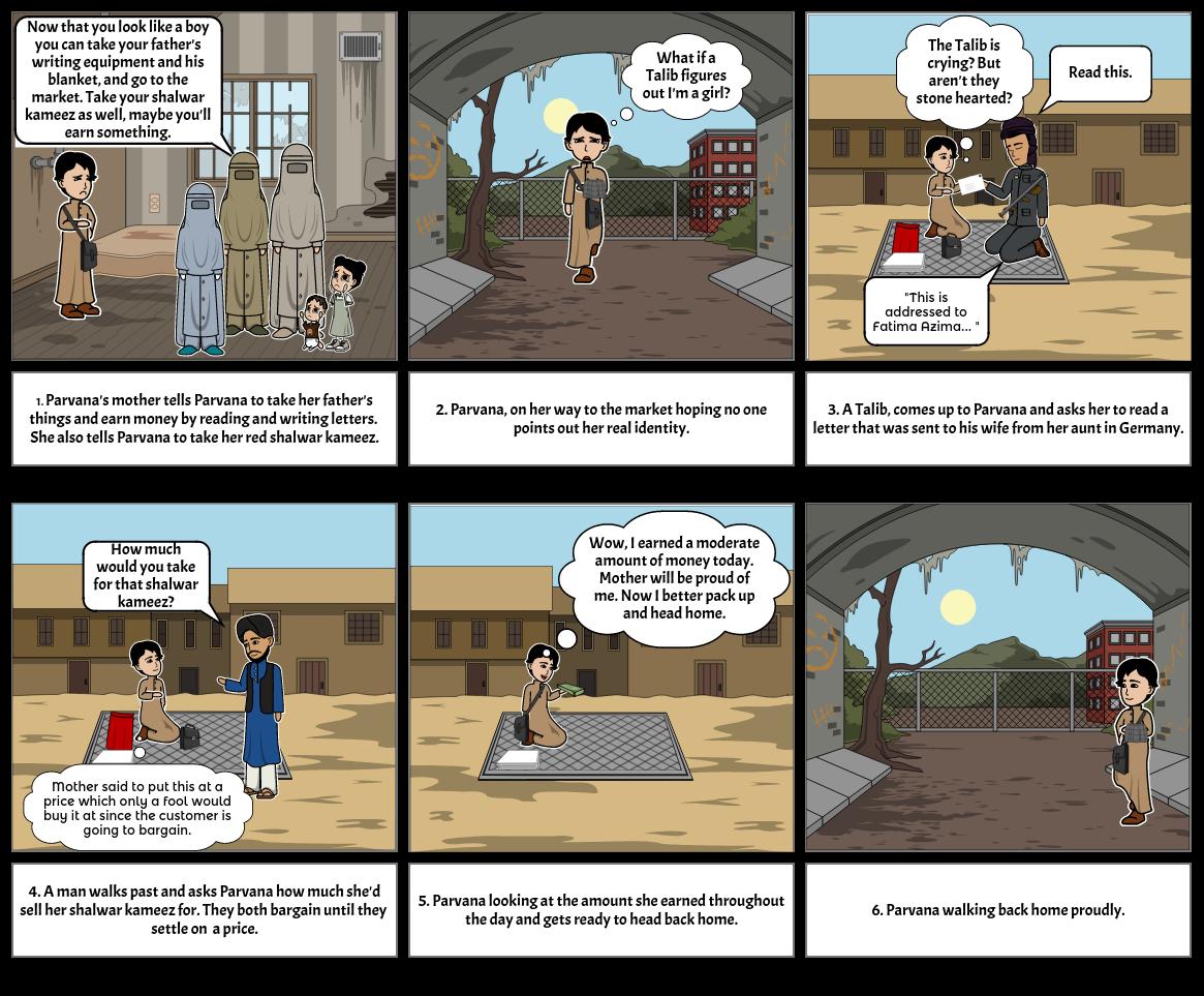 parvana chapter 7 storyboard