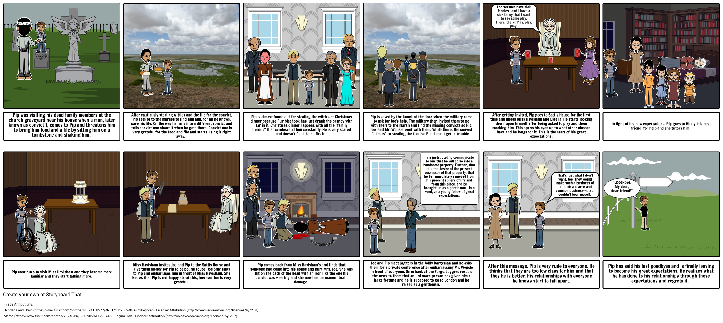 Great Expectations Project