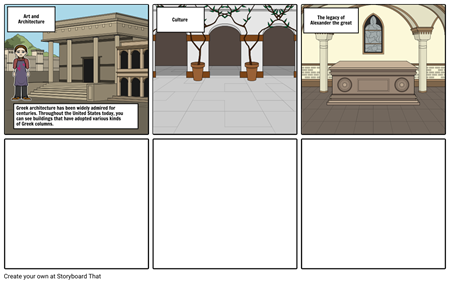 Honors World Story Board