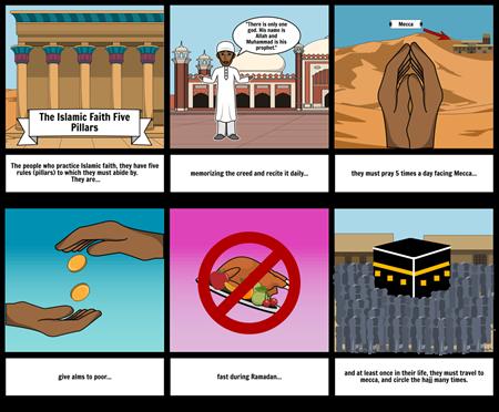The Islamic Faith Five pillars