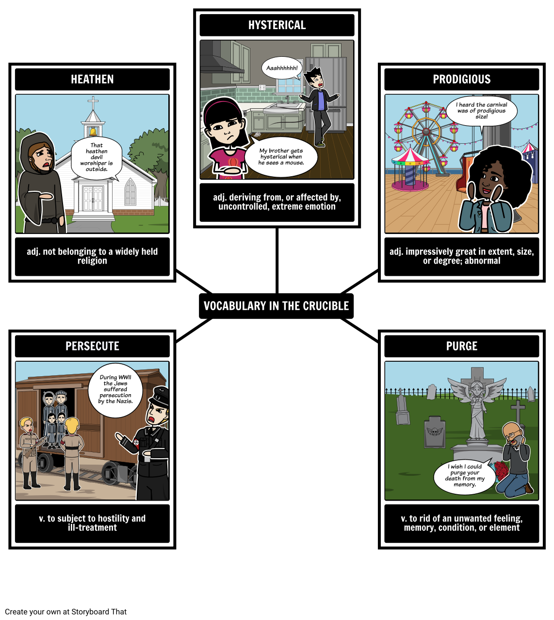 the crucible summary allegory the crucible characters the crucible vocabulary
