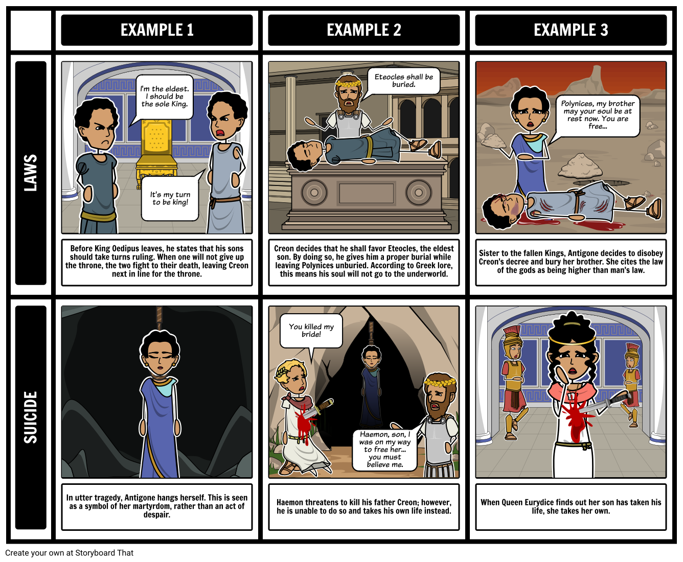antigone play by sophocles antigone characters lesson plans antigone themes symbols and motifs
