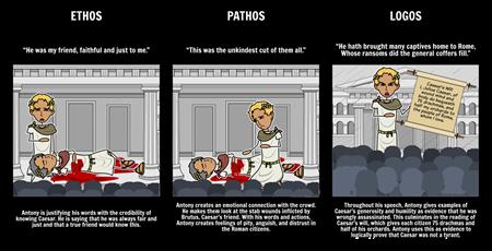 Questionable Heros in the Play Julius Caesar
