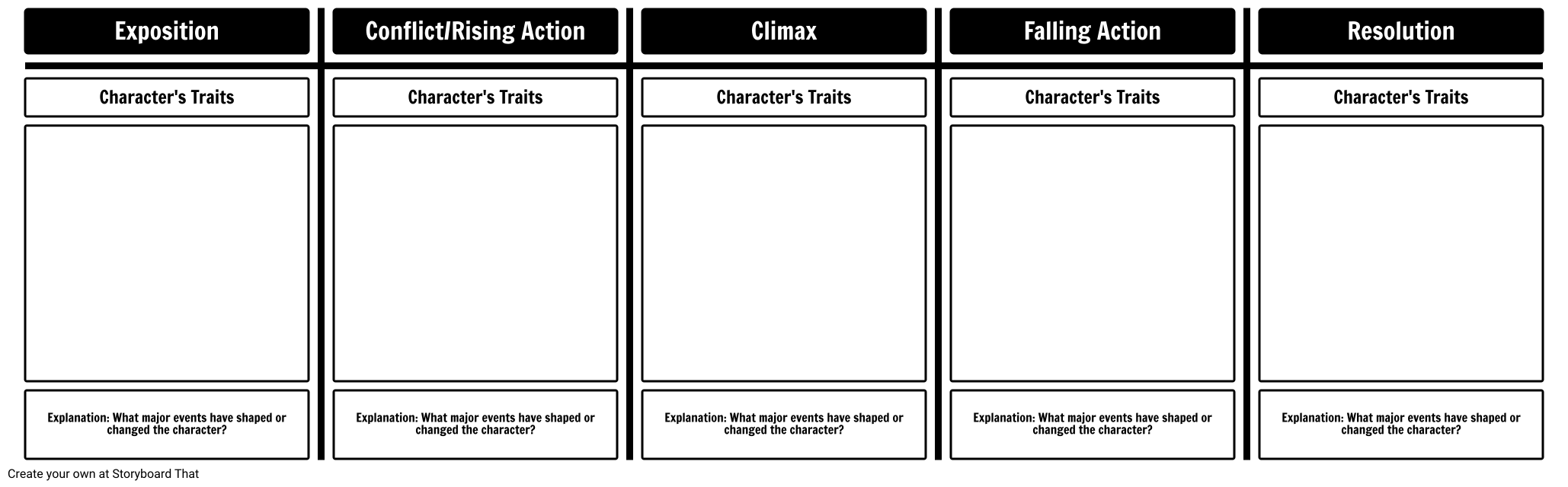 character evolution template novel story storyboard