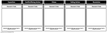 Character Evolution Template - Novel/Story