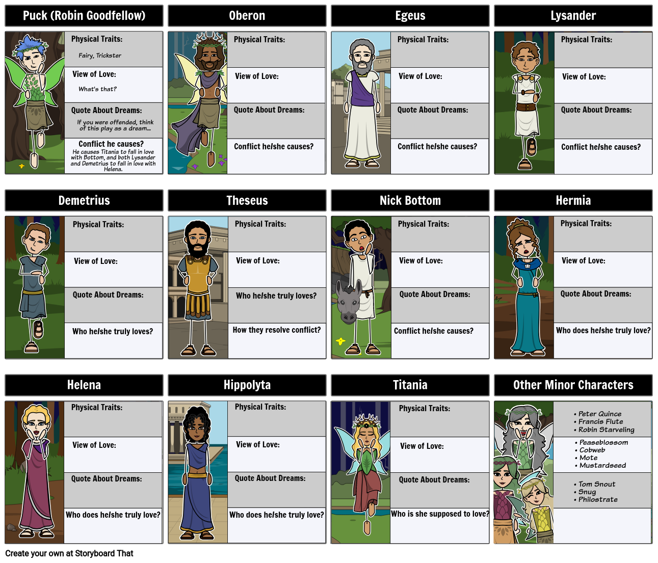 a midsummer night s dream characters storyboard