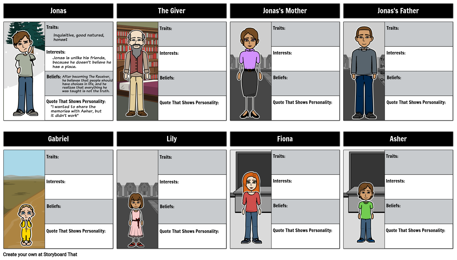 Lois Lowry : The Giver chapters 1 - 3 Quiz