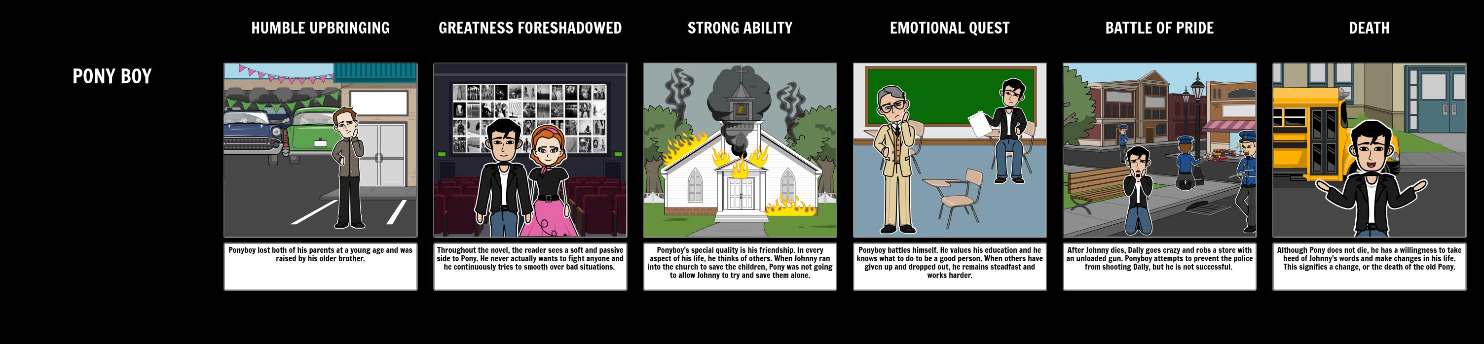 Types associated with Destructive Characters having Numerous Categories regarding Nemesis