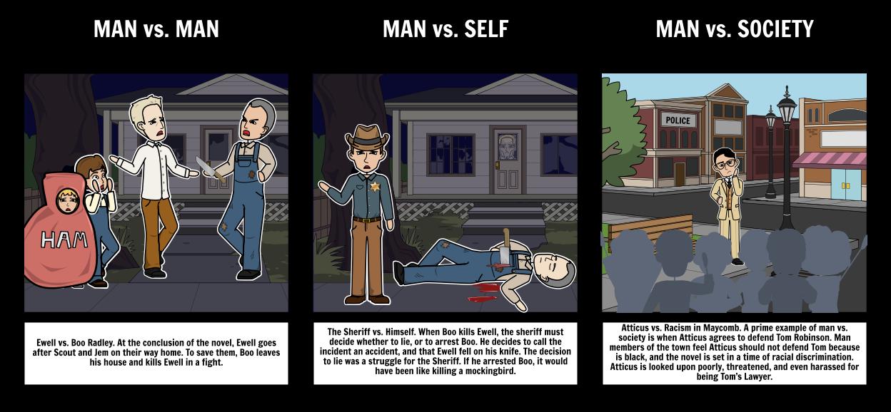 to kill a mockingbird characters summary setting tkam to kill a mockingbird literary conflict