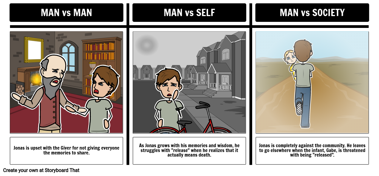 man versus nature in hamlet Home blog  hsc english module b study guide: hamlet  of uncertainty of appearance versus reality that  hamlet question the nature of man and.
