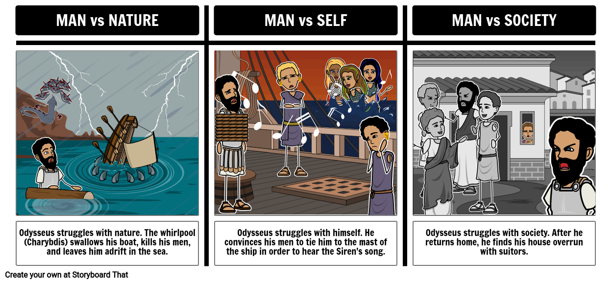 conflicts in the odyssey book 1