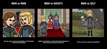 Hamlet, Prince of Denmark - Essay