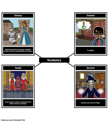 Don Quixote Vocabulary Lesson Plan with a Graphic Organizer