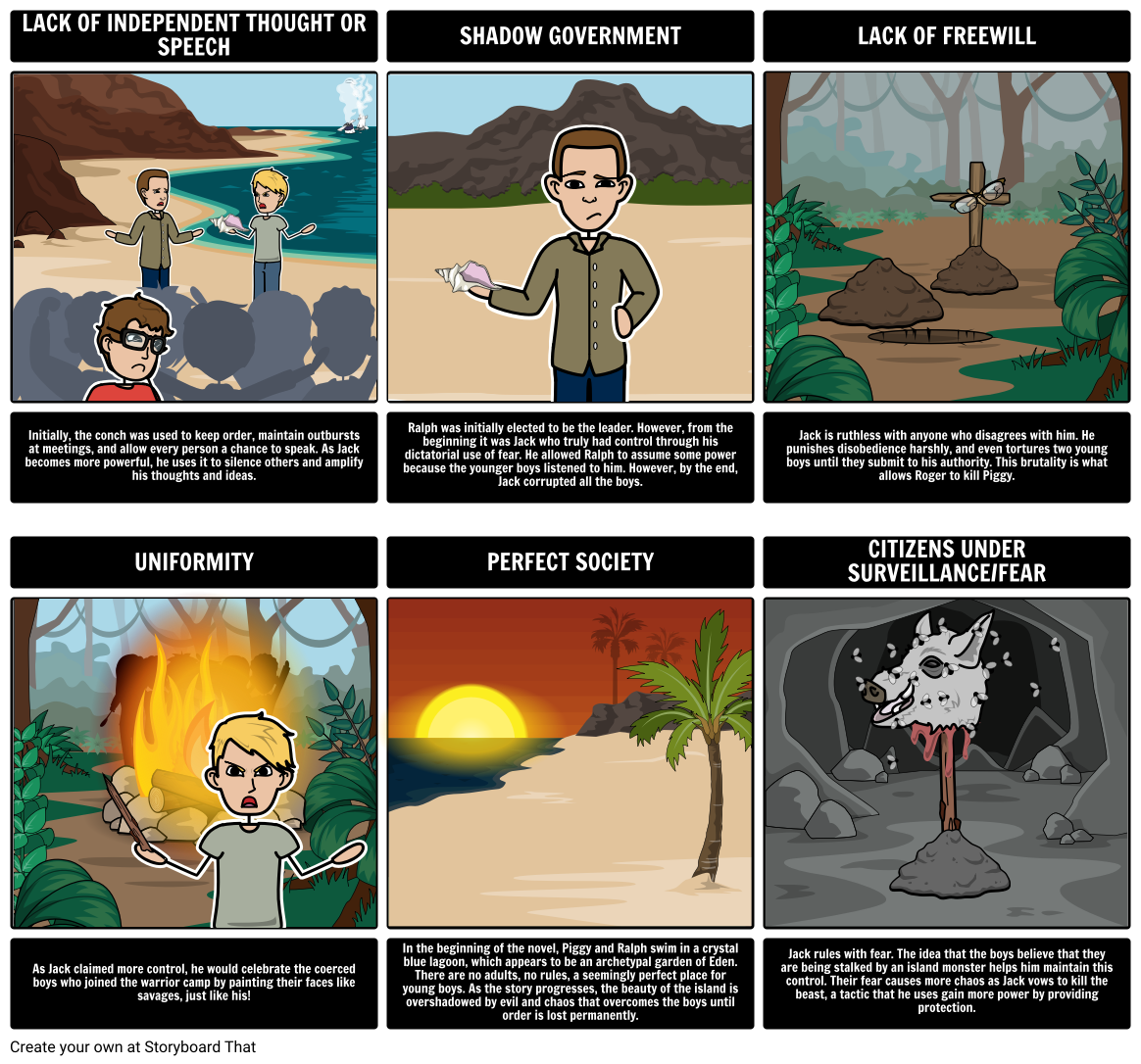 lord of the flies dystopia storyboard by rebeccaray lord of the flies dystopia