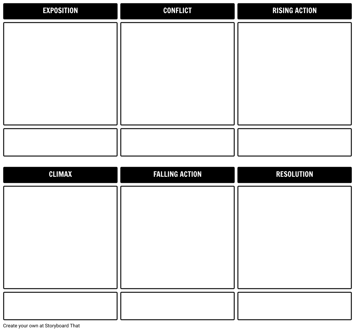 plot of a story plot diagram template
