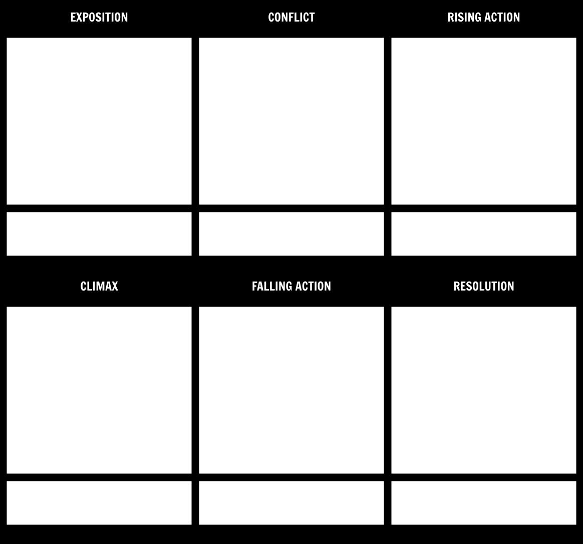 plot of a story plot diagram template rh storyboardthat com