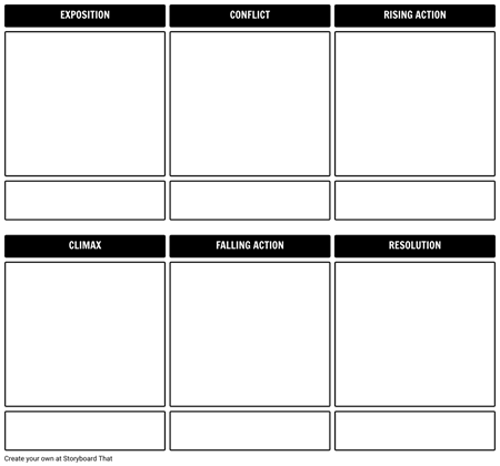 Story Outline Storyboard Template