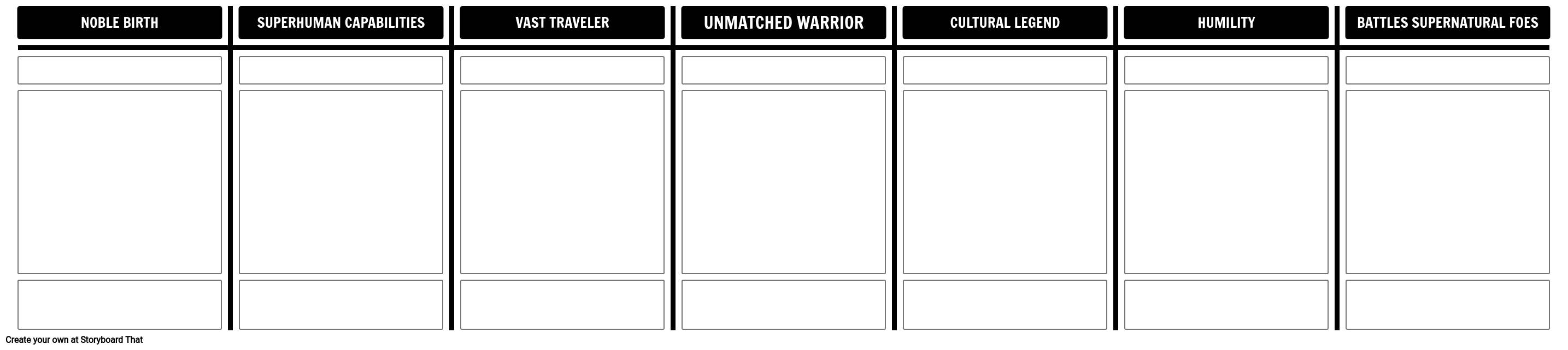 Characteristics of an Epic Hero Template Worksheet
