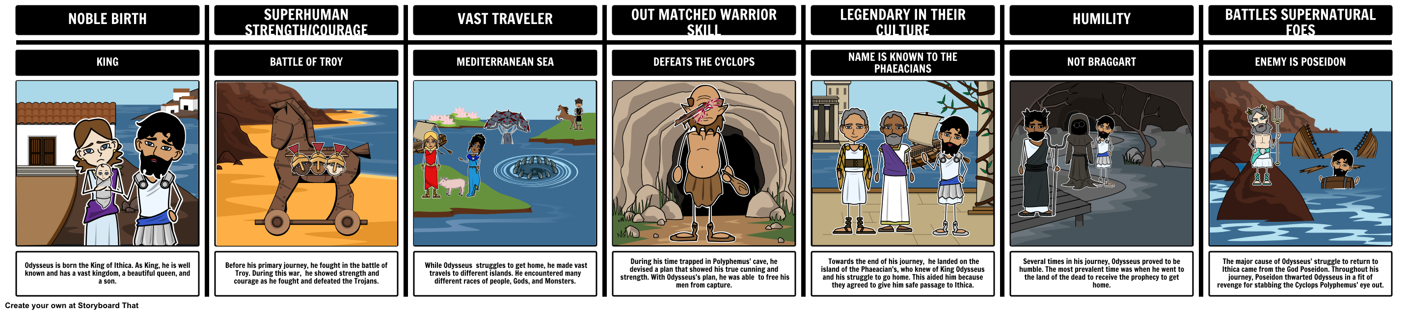 epic hero odysseus the odyssey storyboard by rebeccaray