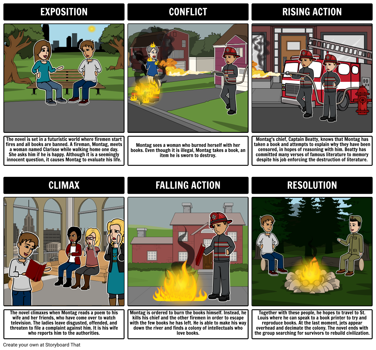 fahrenheit summary themes other lesson plans
