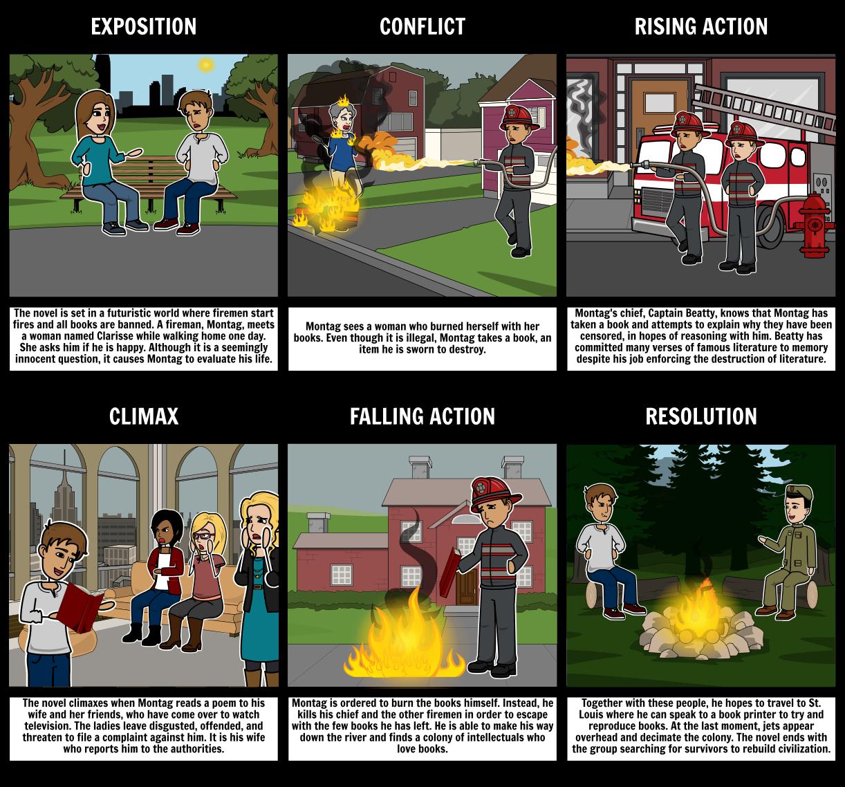 Warriors Don T Cry Plot Summary: Fahrenheit 451 Plot Diagram Storyboard By Rebeccaray