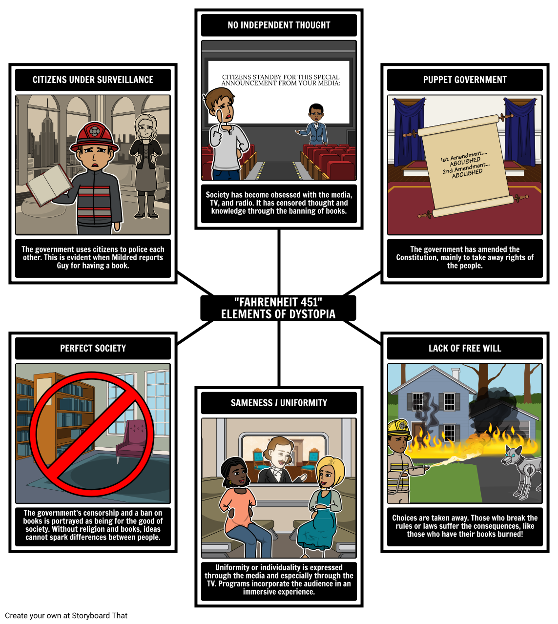fahrenheit dystopia storyboard by rebeccaray