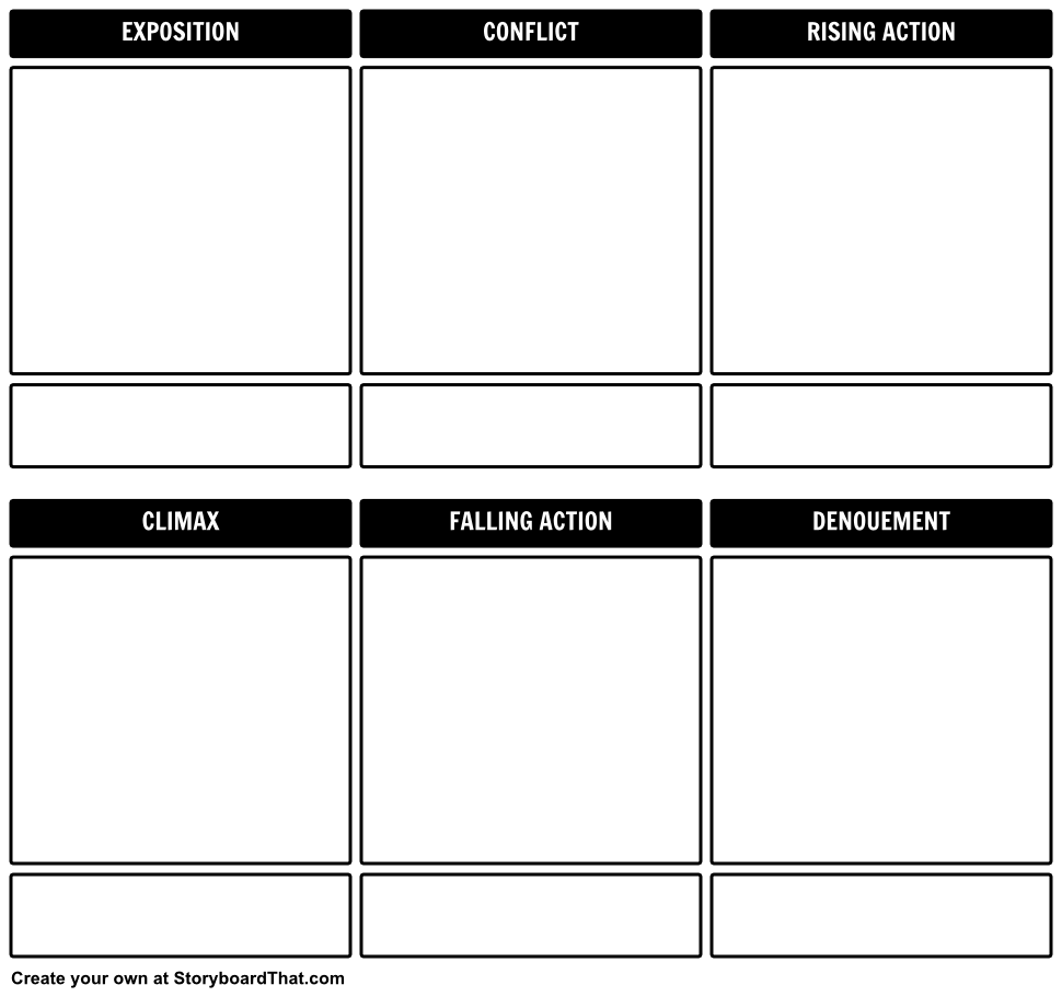 five act structure template storyboard by rebeccaray