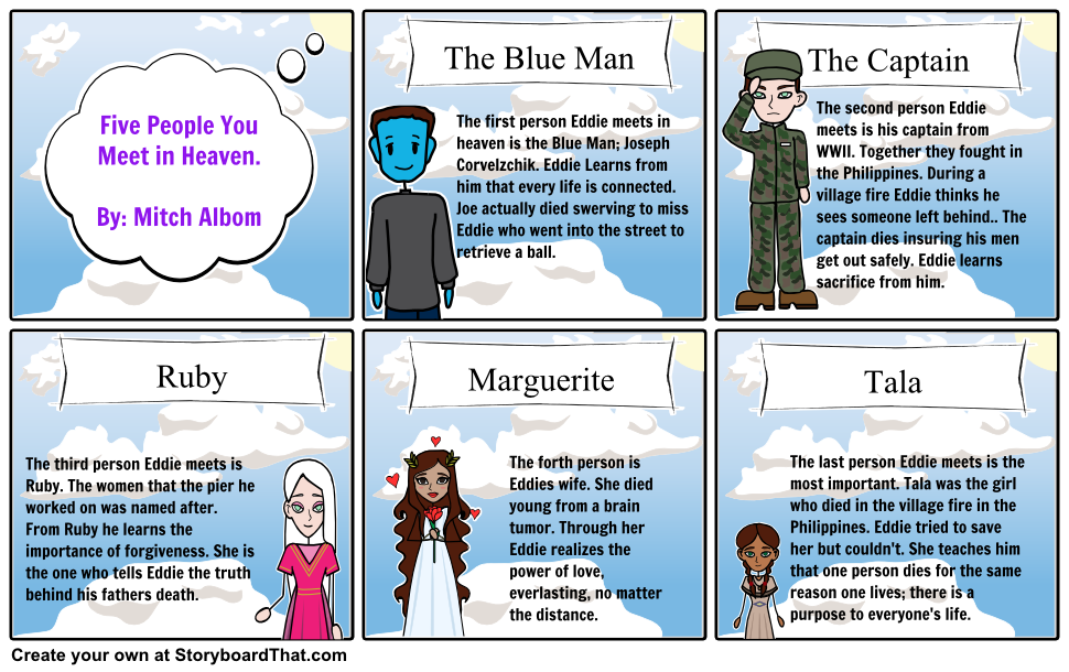 Five People You Meet in Heaven Character Analysis
