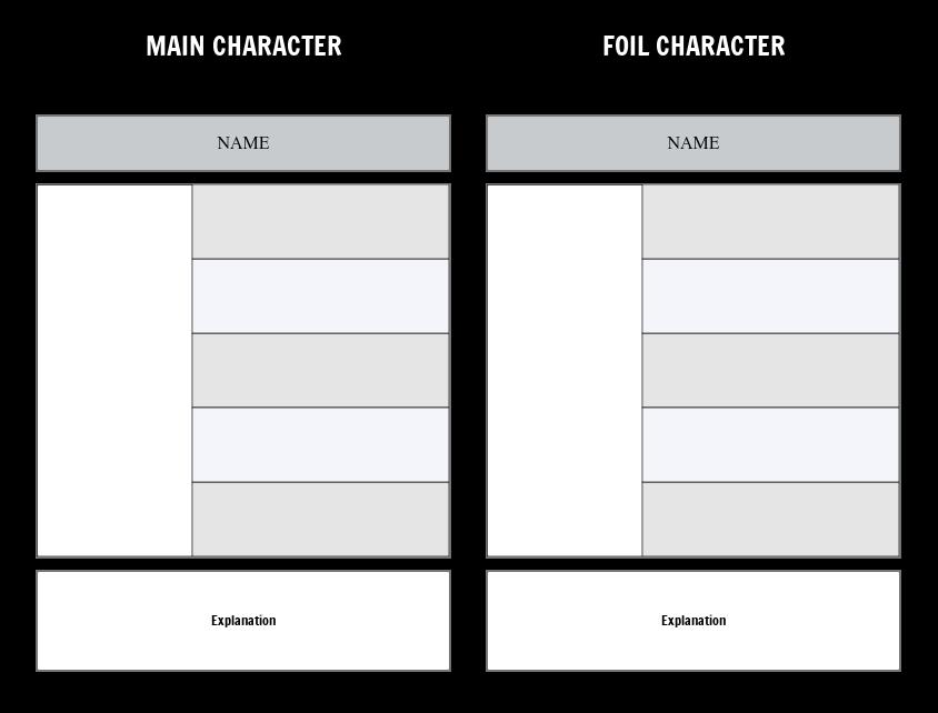 Foil Character Exles Definition. Foil Template. Worksheet. Protagonist And Antagonist Worksheet At Mspartners.co