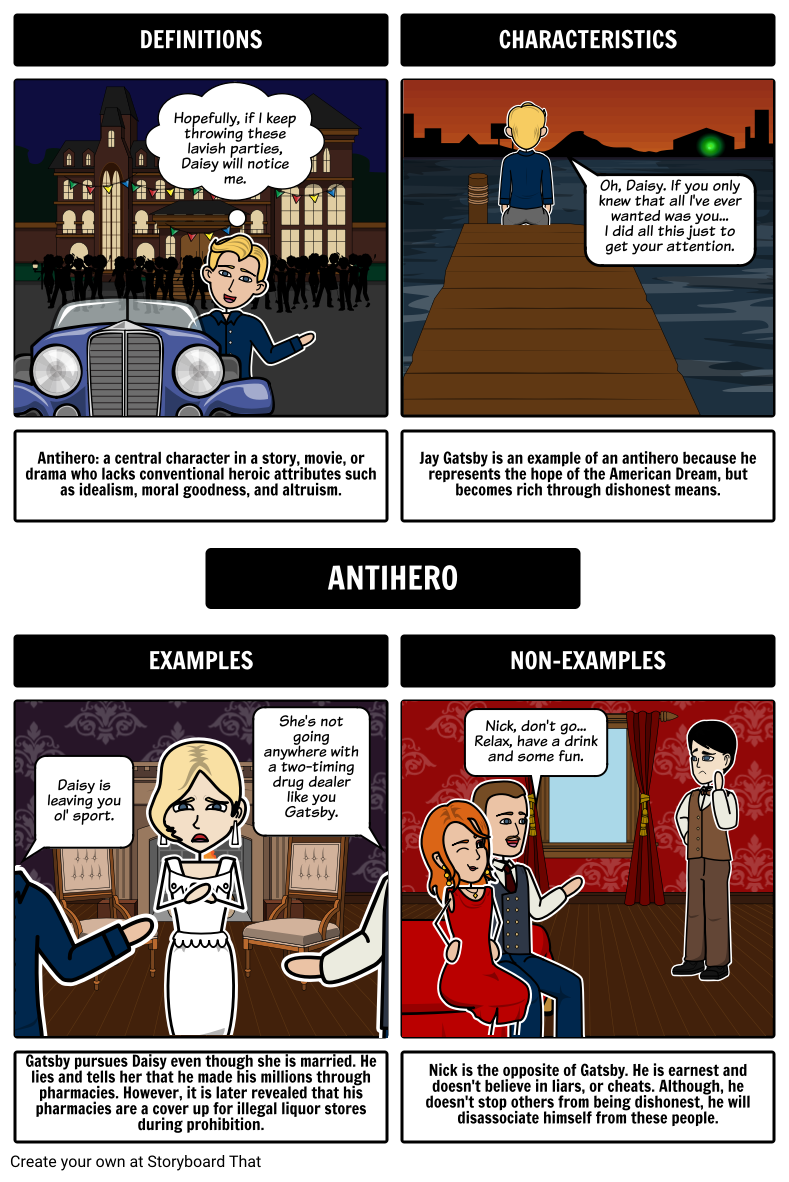 the great gatsby characters the great gatsby theme jay gatsby as antihero