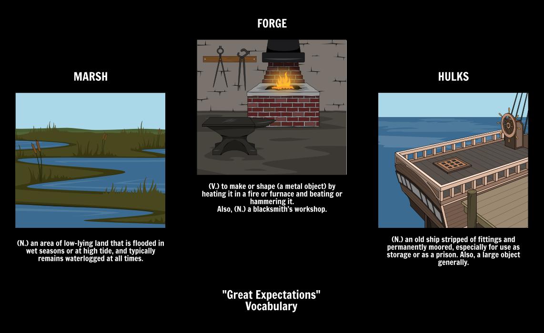 Great Expectations Summary Analysis Activities