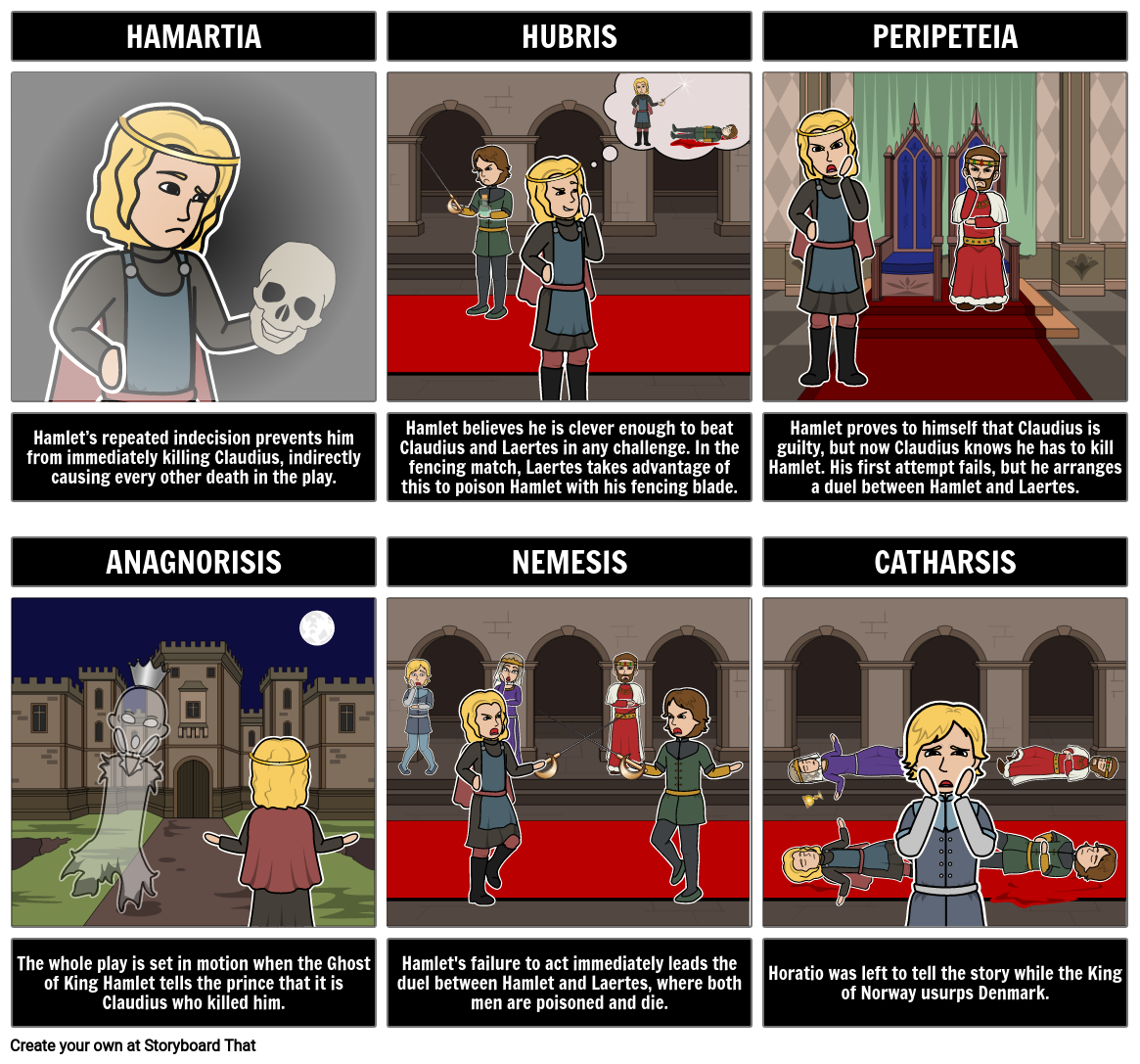 a plot summary william shakespeares play hamlet Professor regina buccola, chair of humanities at roosevelt university, provides an in-depth summary and analysis of william shakespeare's play hamlet.