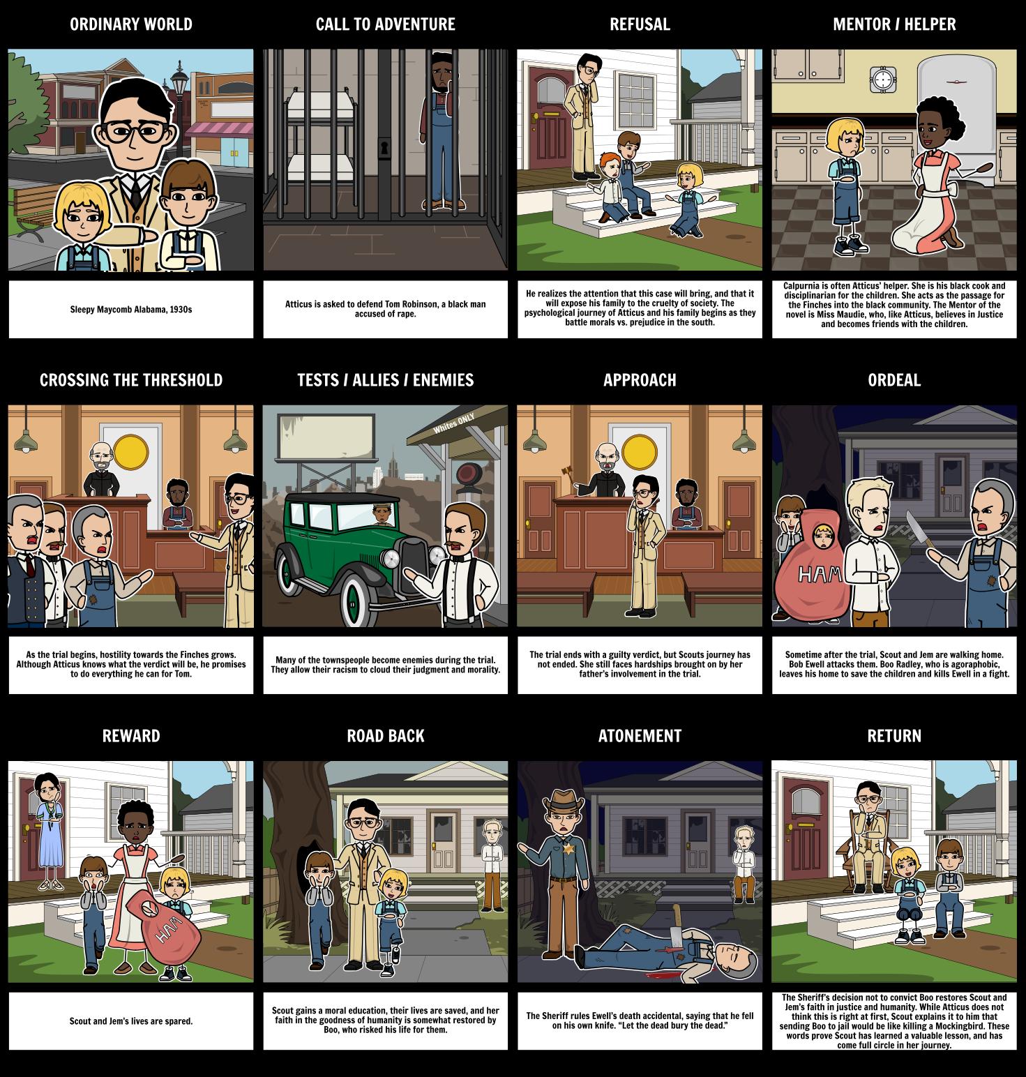 plot and theme analysis year english to kill a mockingbird  hero s journey