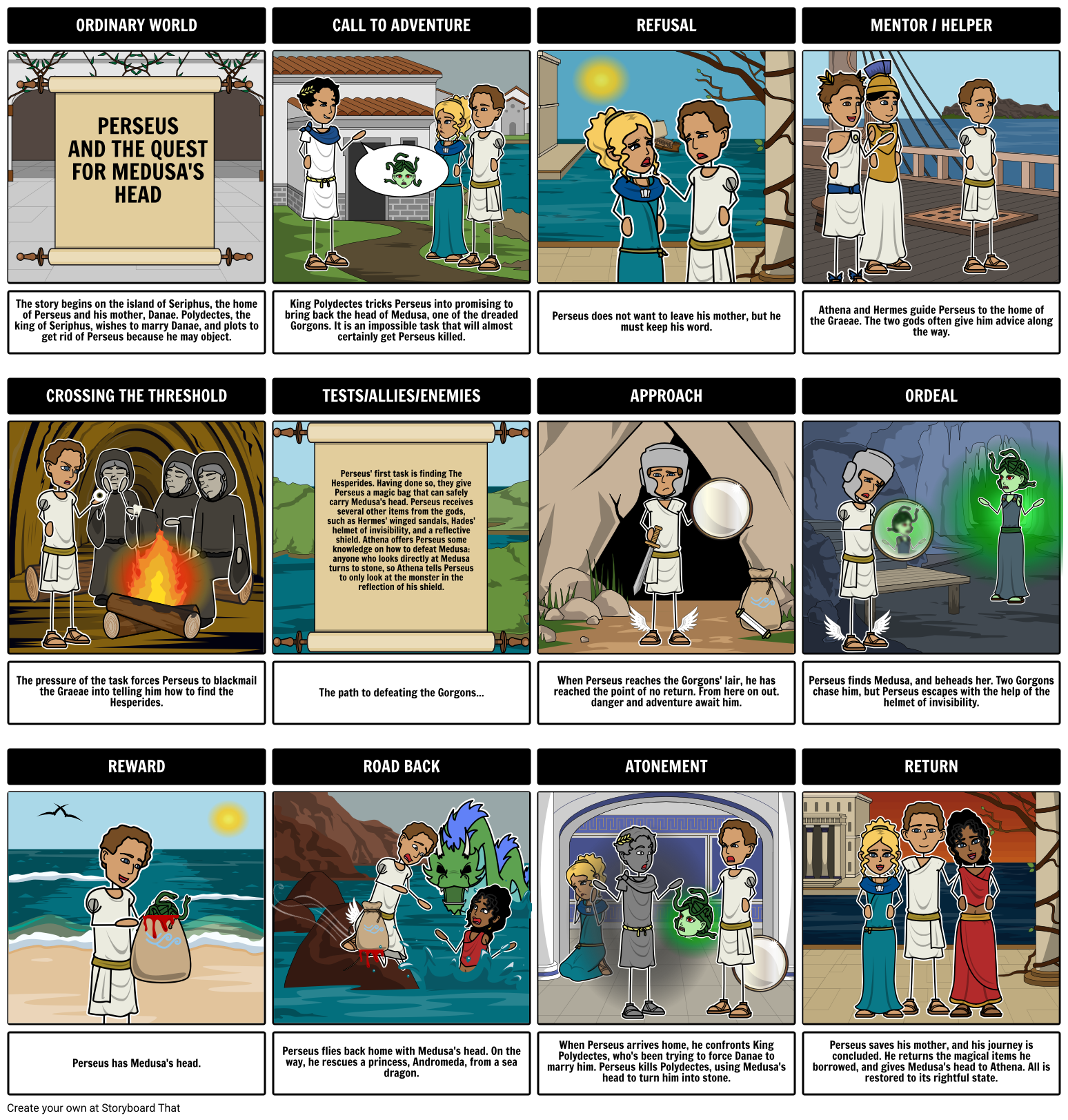 Greek Mythology Hero S Journey Of Perseus Storyboard