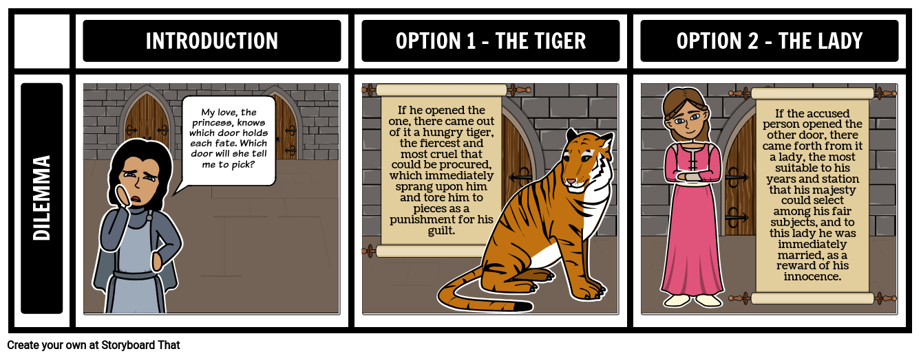 the lady or the tiger summary analysis activities lady or the tiger dilemma