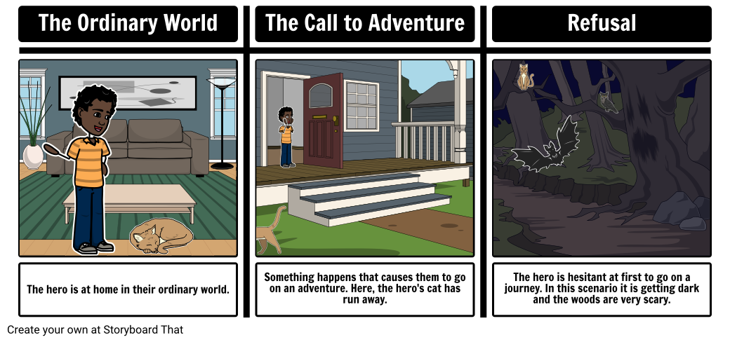 Monomyth - Part One - Call to Adventure
