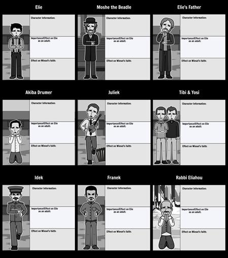 Elie Wiesel Night Character Map