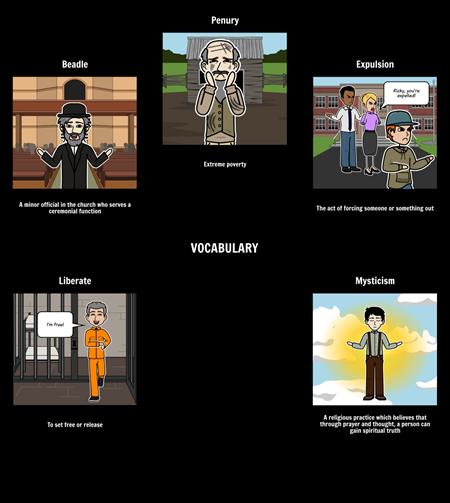 Elie Wiesel Night Vocabulary