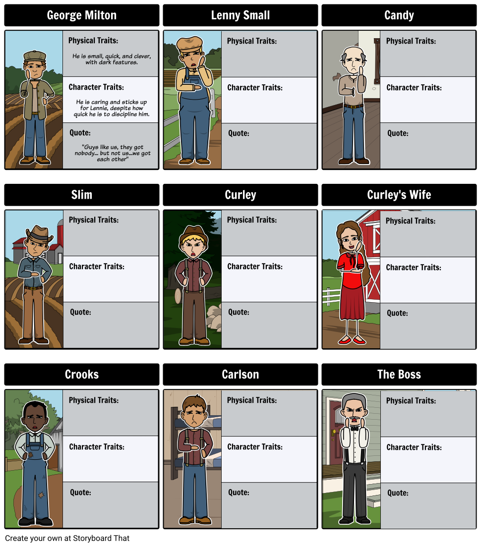 of mice and men summary characters of mice and men book of mice and men character map